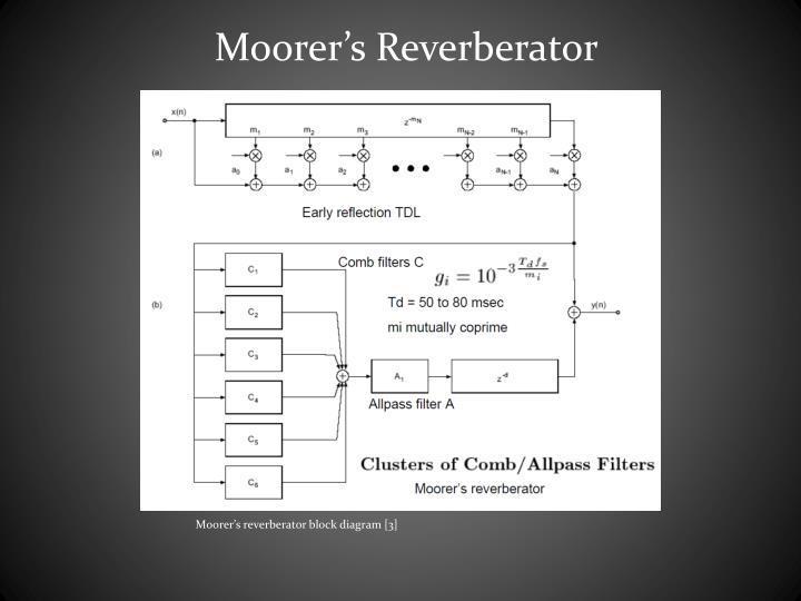 Moorer's