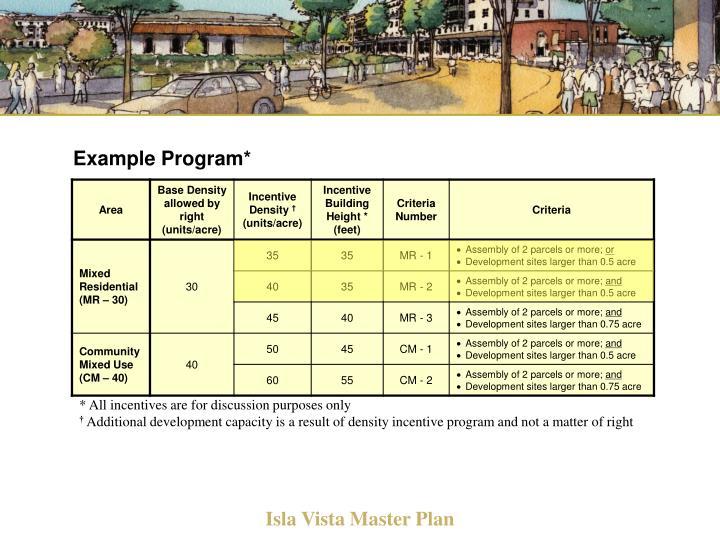 Example Program*