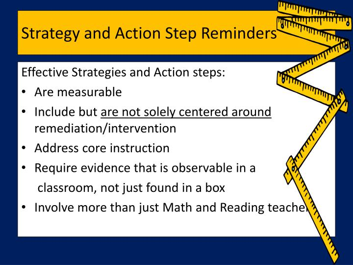 Strategy and Action Step Reminders