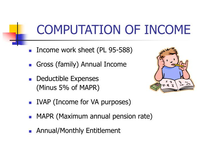 COMPUTATION OF INCOME