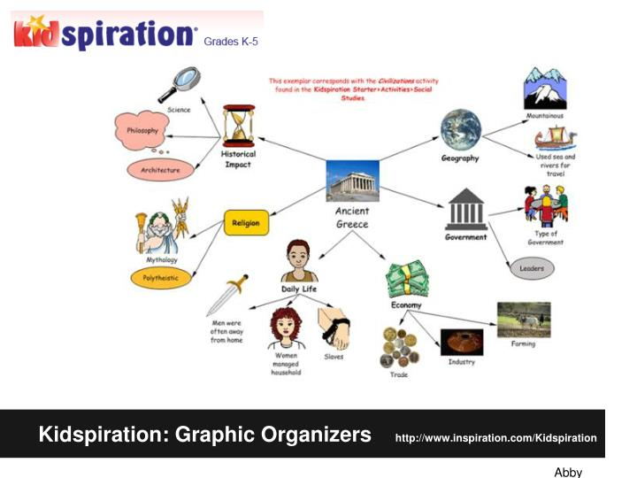 Kidspiration: Graphic Organizers