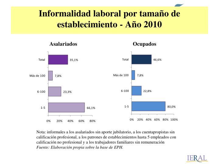 Informalidad laboral por tamaño de establecimiento - Año 2010