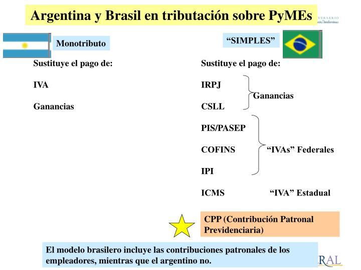Argentina y Brasil en tributación sobre PyMEs