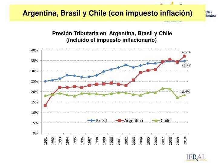 Argentina, Brasil y Chile (con impuesto inflación)