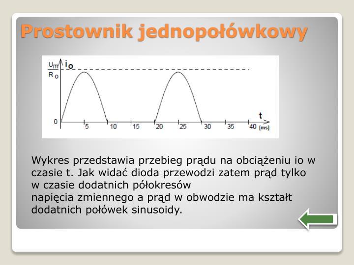 Wykres przedstawia przebieg prądu na obciążeniu io w czasie t. Jak widać dioda przewodzi zatem prąd tylko w czasie dodatnich półokresów