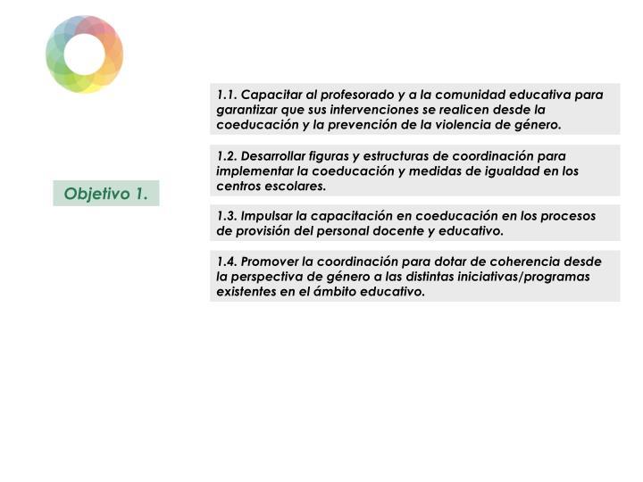 1.1. Capacitar al profesorado y a la comunidad educativa para garantizar que sus intervenciones se realicen desde la coeducación y la prevención de la violencia de género.