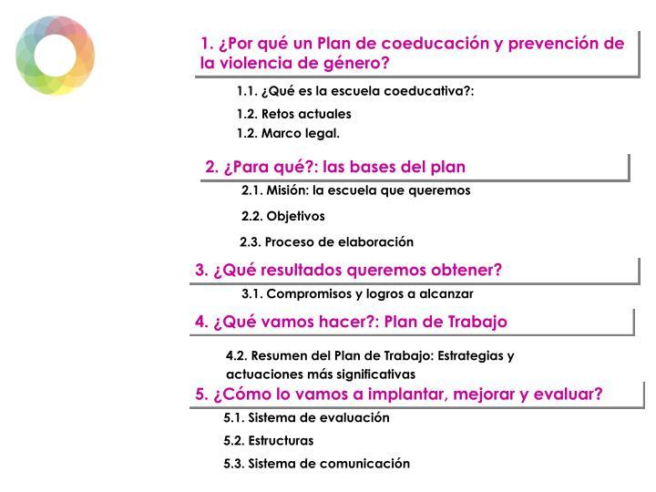 1. ¿Por qué un Plan de coeducación y prevención de la violencia de género?