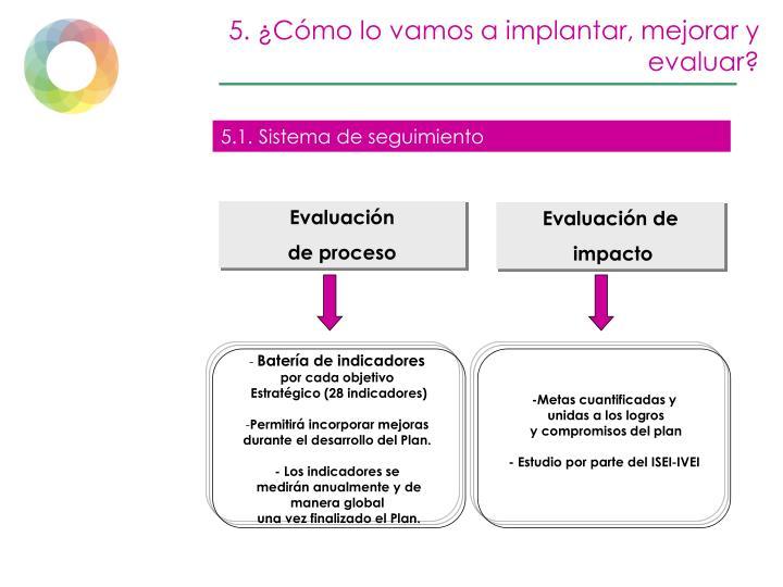 5. ¿Cómo lo vamos a implantar, mejorar y evaluar?