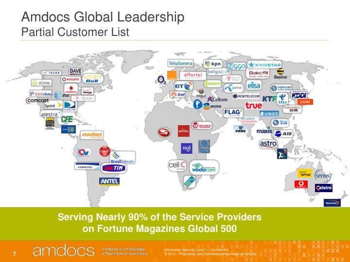 Amdocs Global Leadership