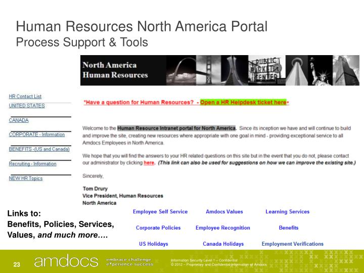 Human Resources North America Portal