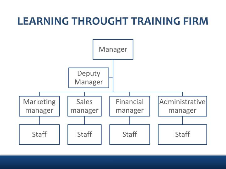 LEARNING THROUGHT TRAINING FIRM