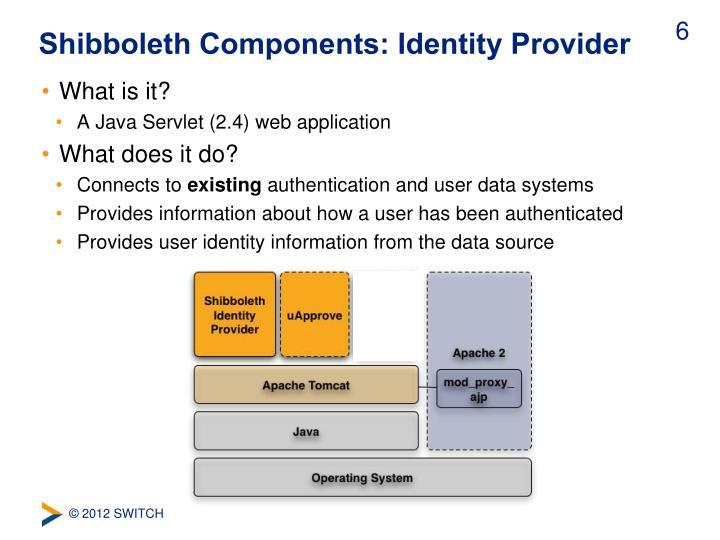 Shibboleth Components: Identity Provider