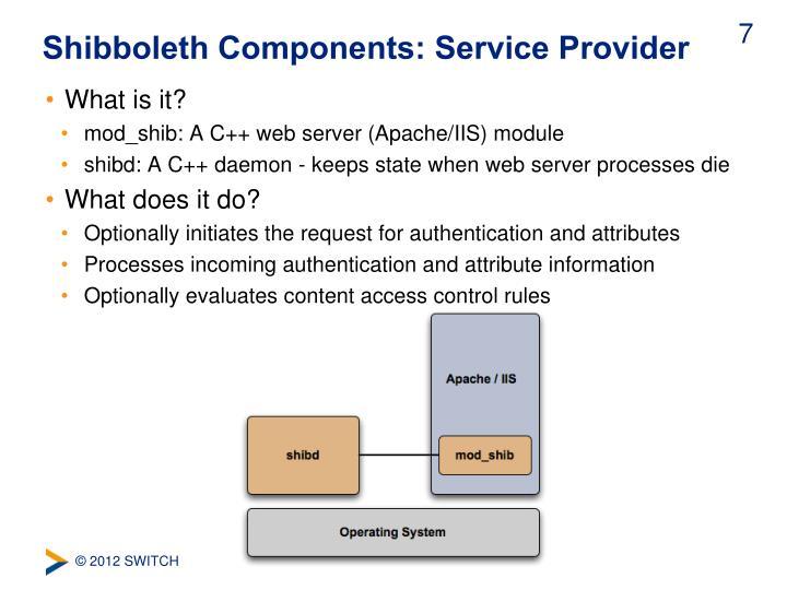 Shibboleth Components: Service Provider