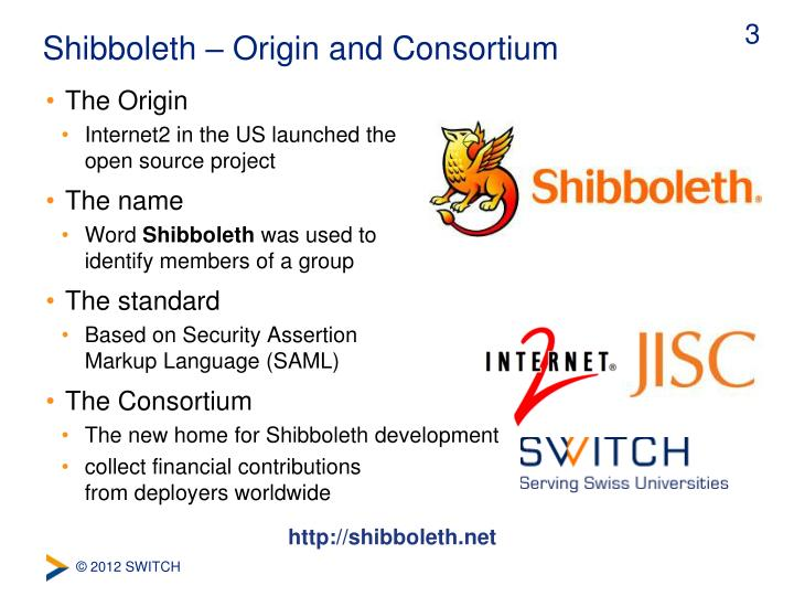 Shibboleth origin and consortium