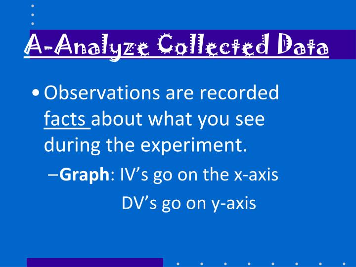 A-Analyze Collected Data