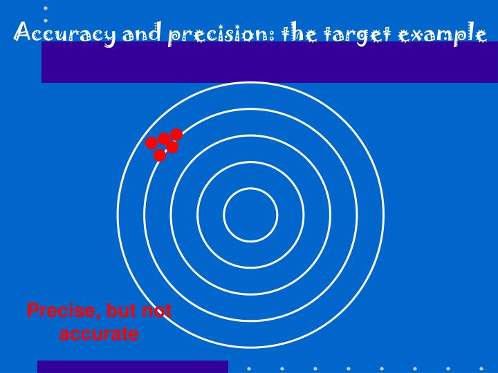 Accuracy and precision: the target example