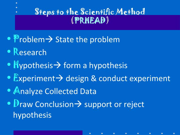 Steps to the scientific method prhead