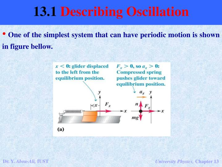 One of the simplest system that can have periodic motion is shown in figure bellow.
