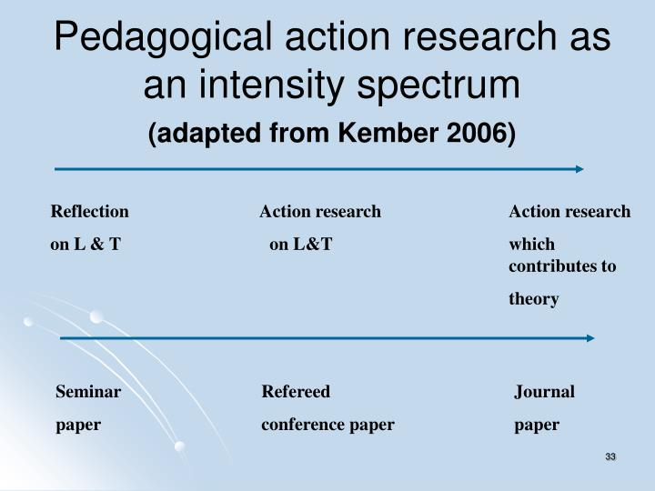 Pedagogical action research as an intensity spectrum