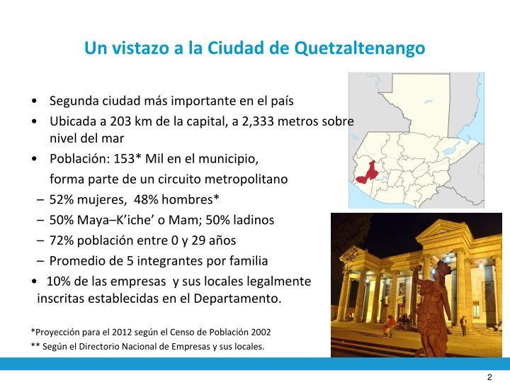 Un vistazo a la Ciudad de Quetzaltenango