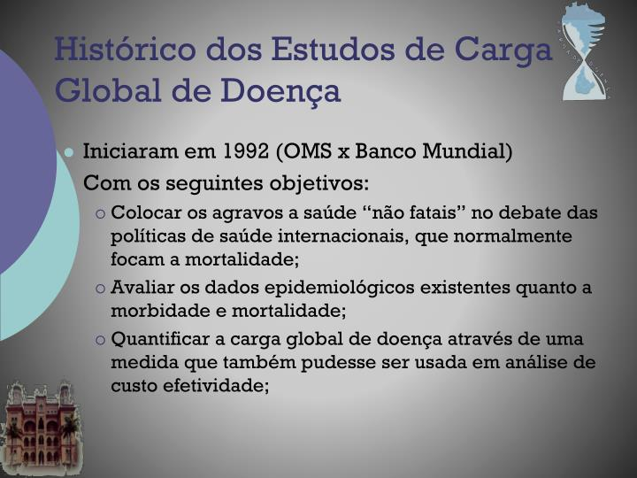 Histórico dos Estudos de Carga Global de Doença