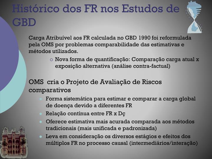 Histórico dos FR nos Estudos de GBD