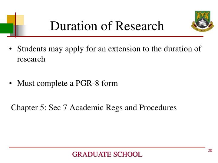 Duration of Research