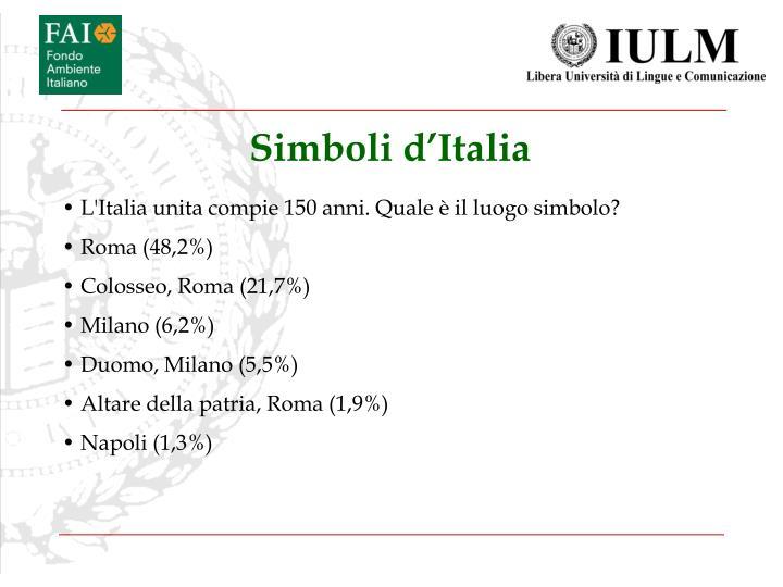 Simboli d'Italia