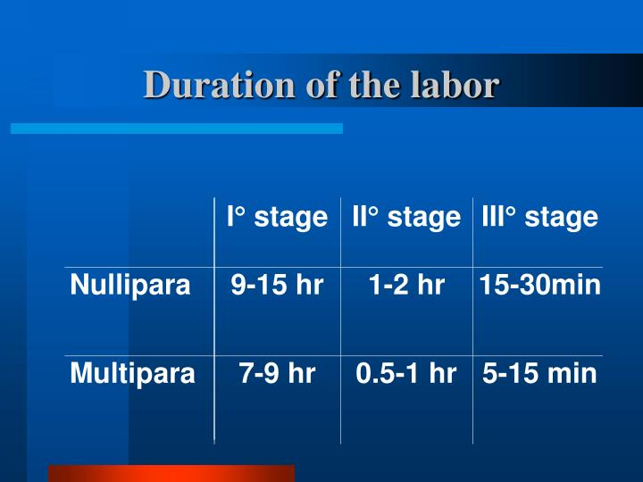 Duration of the labor