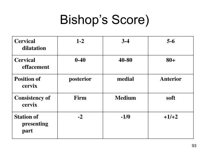 Bishop's Score)