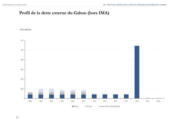 III   NOUVEAU PROFIL DE LA DETTE PUBLIQUE EXTERNE DU GABON