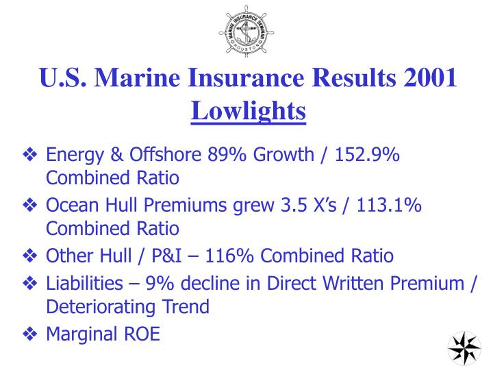 U.S. Marine Insurance Results 2001