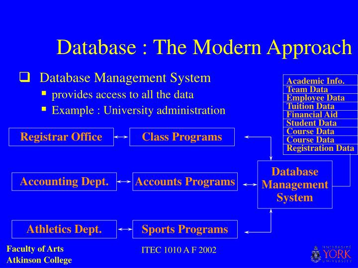 Database : The Modern Approach
