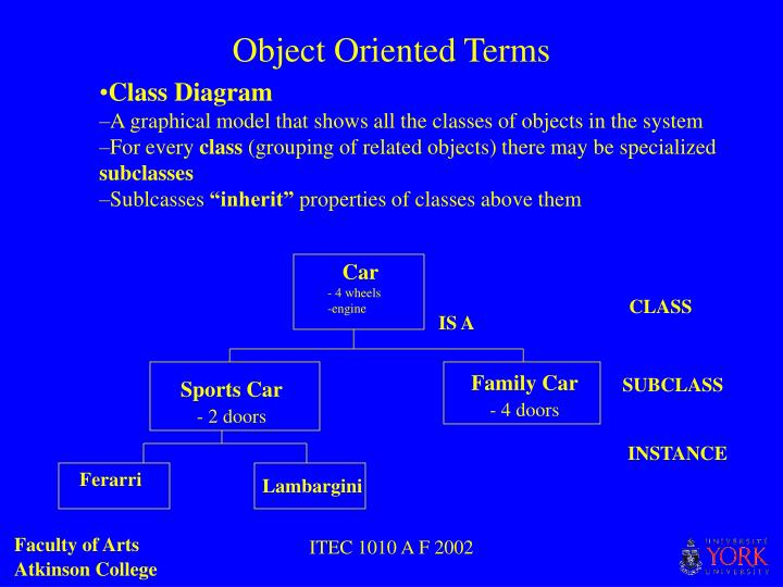 Object Oriented Terms