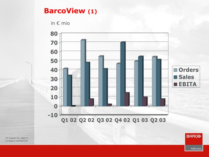 BarcoView