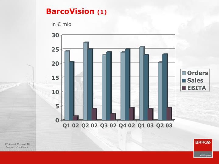 BarcoVision