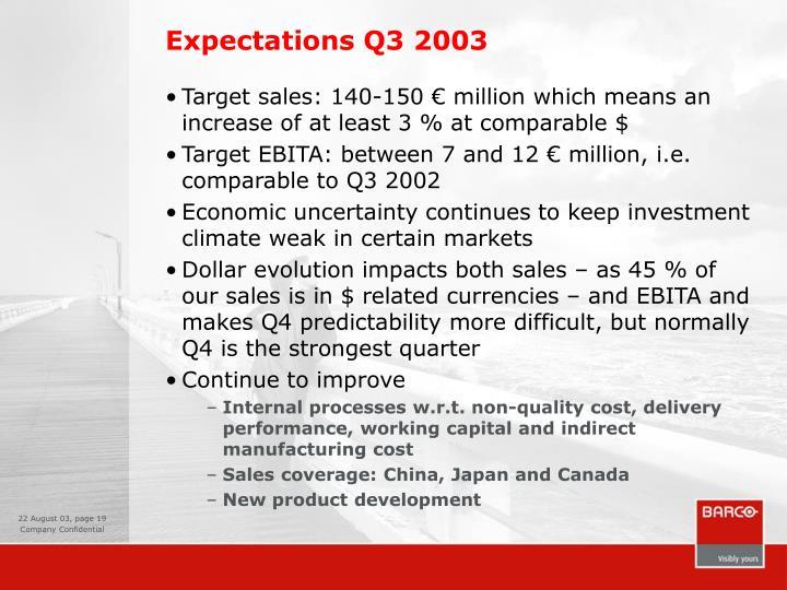 Expectations Q3 2003