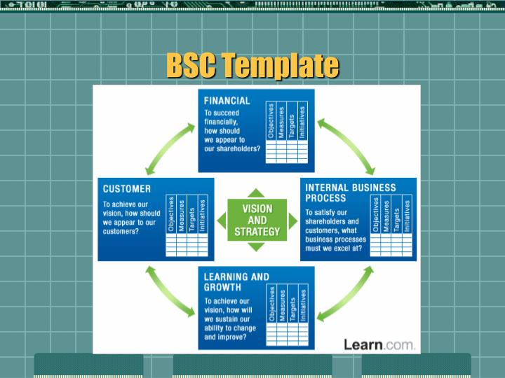 BSC Template