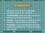 is components