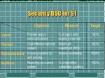 security bsc for s1
