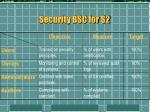 security bsc for s2