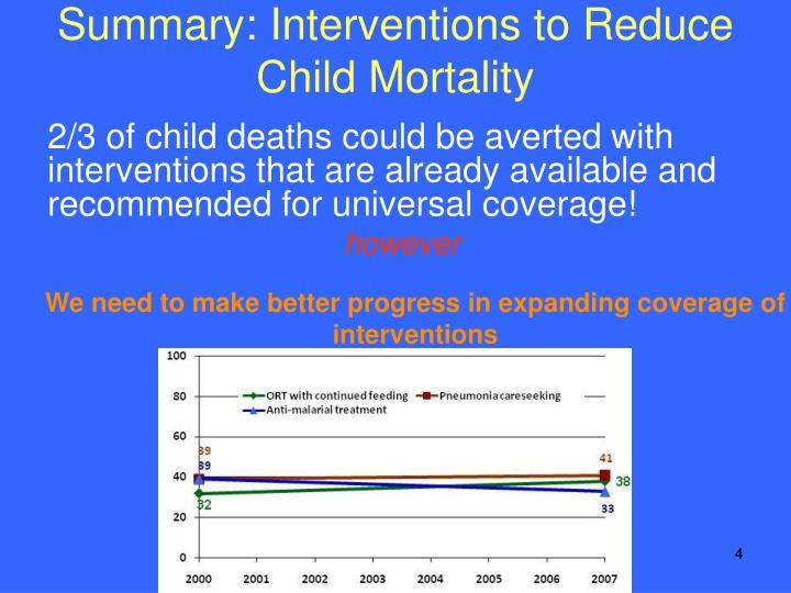 Summary: Interventions to Reduce Child Mortality