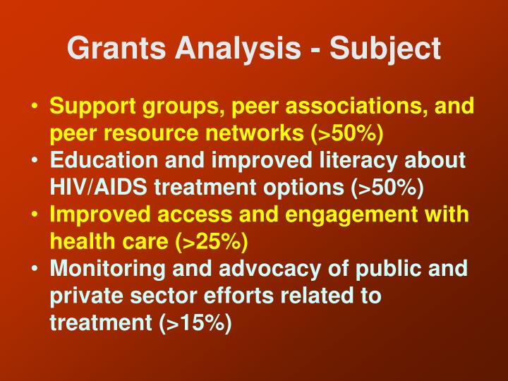 Grants Analysis - Subject