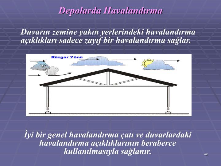Depolarda Havalandrma