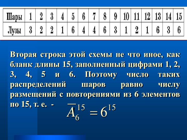 ,    15,   1, 2, 3, 4, 5  6.            6   15, . .  -