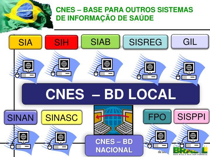 CNES – BASE PARA OUTROS SISTEMAS DE INFORMAÇÃO DE SAÚDE