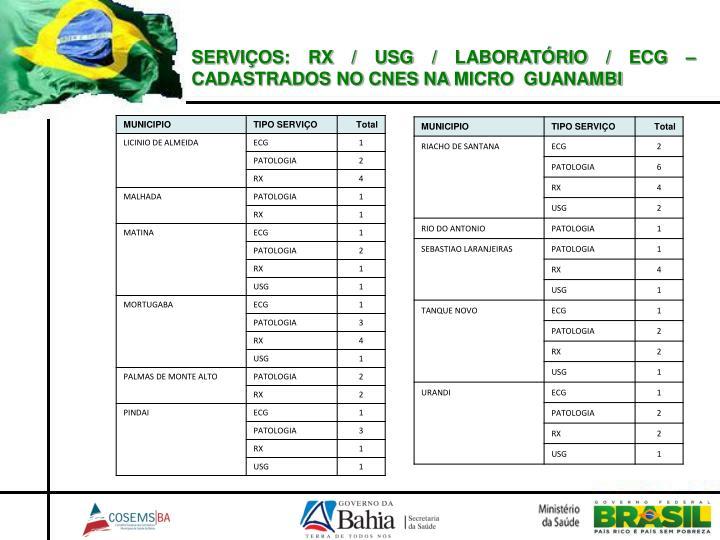 SERVIÇOS: RX / USG / LABORATÓRIO / ECG – CADASTRADOS NO CNES NA MICRO  GUANAMBI
