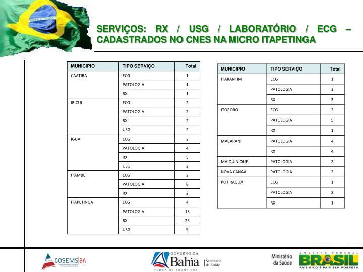 SERVIÇOS: RX / USG / LABORATÓRIO / ECG – CADASTRADOS NO CNES NA MICRO ITAPETINGA