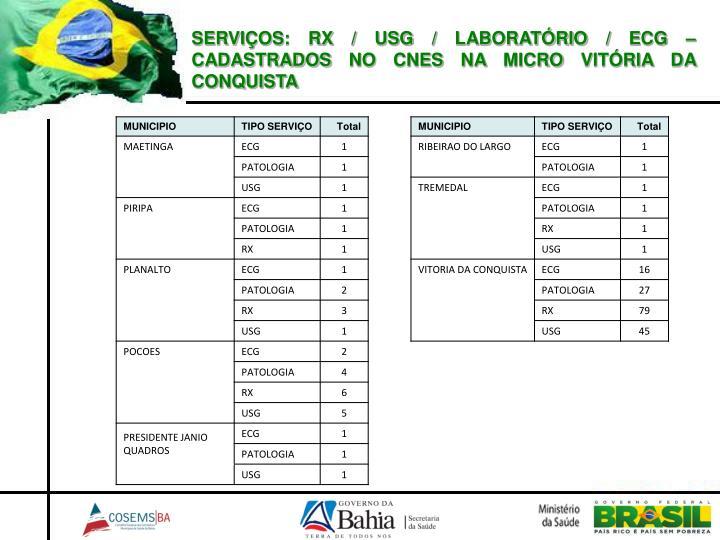 SERVIÇOS: RX / USG / LABORATÓRIO / ECG – CADASTRADOS NO CNES NA MICRO VITÓRIA DA CONQUISTA