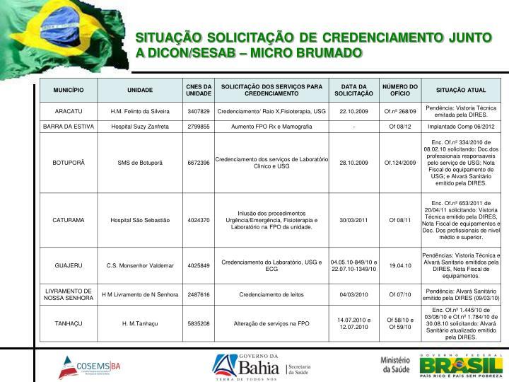 SITUAÇÃO SOLICITAÇÃO DE CREDENCIAMENTO JUNTO A DICON/SESAB – MICRO BRUMADO